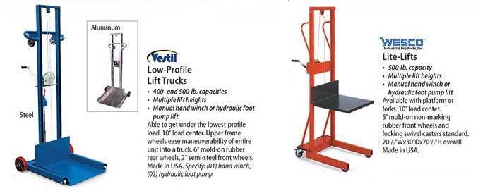 winch operated platform lift mechanism